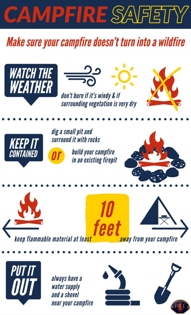 Infographic of campfire safety